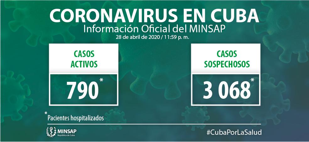 #EnVivo: Conferencia de Prensa del MINSAP: Actualización sobre la situación epidemiológica de Cuba frente a la Covid19 ( 29Abr2020)