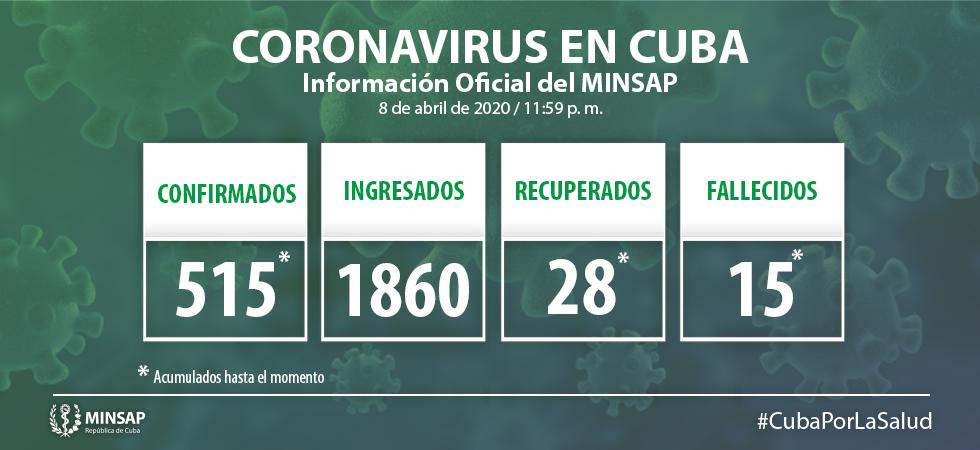 COVID-19 en Cuba: confirman 58 personas más contagiadas y otros tres fallecimientos (+ Video)
