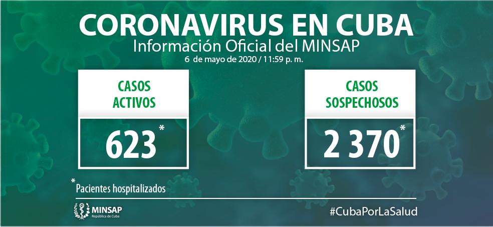 Cuba reporta 26 nuevos casos de Covid-19 y otros cuatro fallecidos (+ Video)