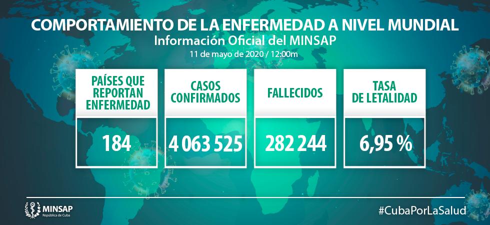 Cuba reports 21 new Covid-19 cases