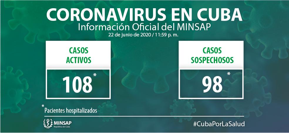 Cuba reporta 3 positivos a Covid-19 y 10 altas en la última jornada (#23Junio2020)