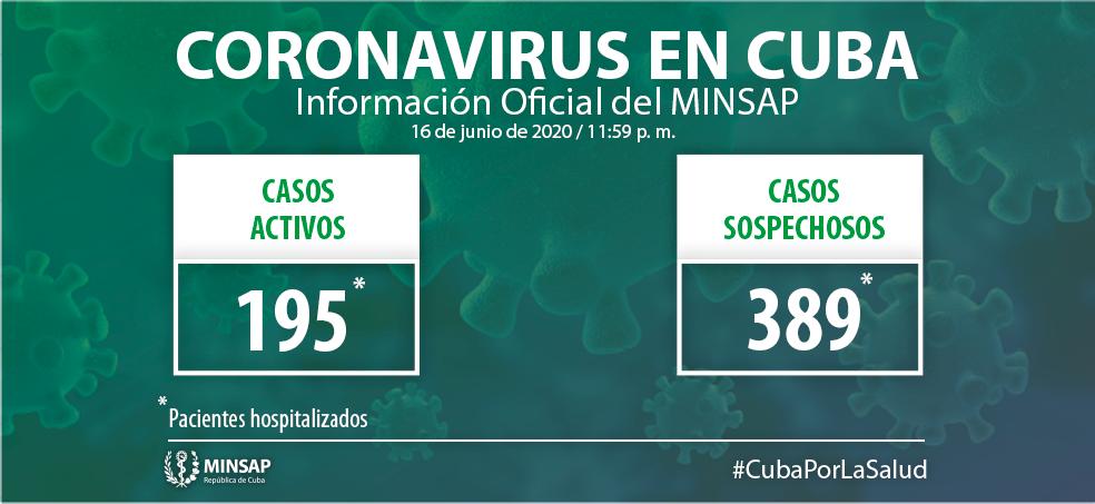 Covid-19 en Cuba: Se confirman 7 positivos y 5 altas en la última jornada