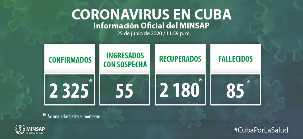 Reportan cuatro nuevos casos positivos a la Covid-19 en Cuba (+Video)