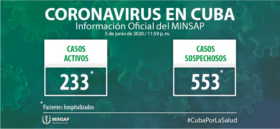 Reporta Cuba 40 nuevos casos positivos al SARS-Cov-2