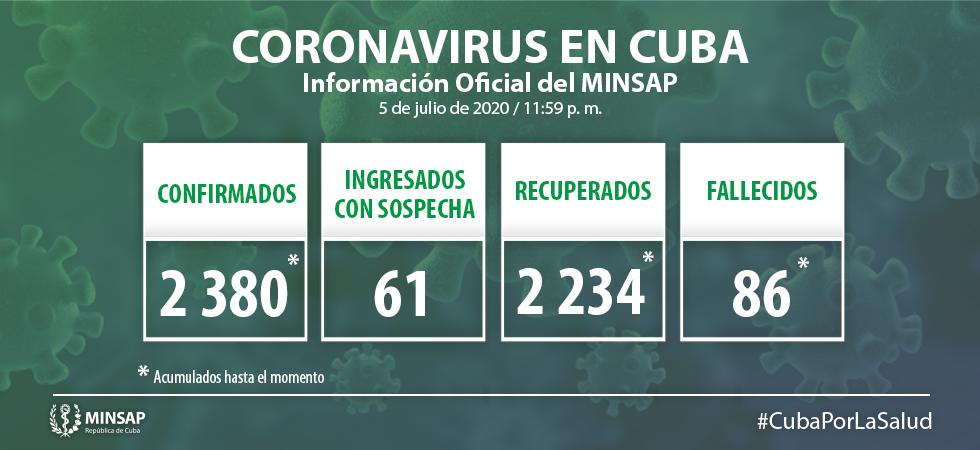 Cuba registra ocho nuevos positivos a la Covid-19