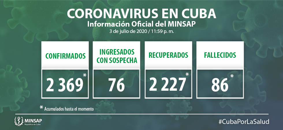 Cuba reporta ocho nuevos casos de Covid-19 y ningún fallecido