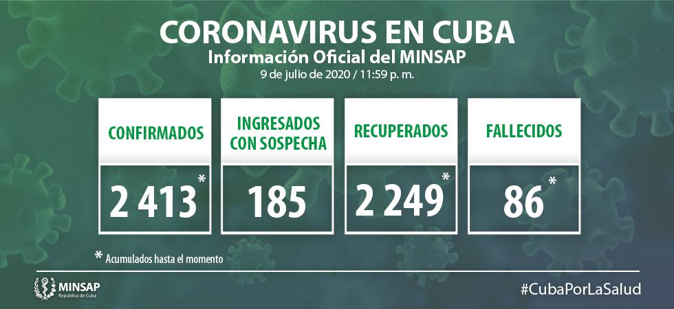Cuba reporta 10 nuevos casos de Covid-19 y ningún fallecido (+ Video)