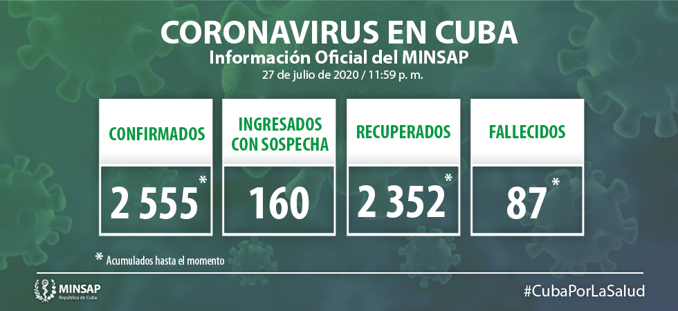 Cuba reporta 23 nuevos casos de Covid-19 y ningún fallecido