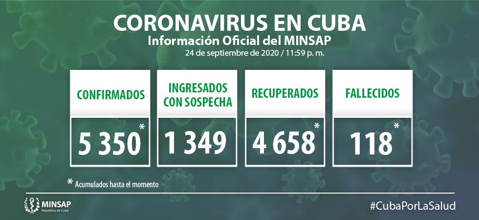 La Covid-19 en Cuba: 40 nuevos casos confirmados (+ Video)
