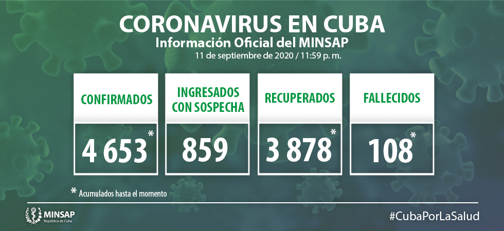 Cuba reports 60 new cases of Covid-19 and two deaths