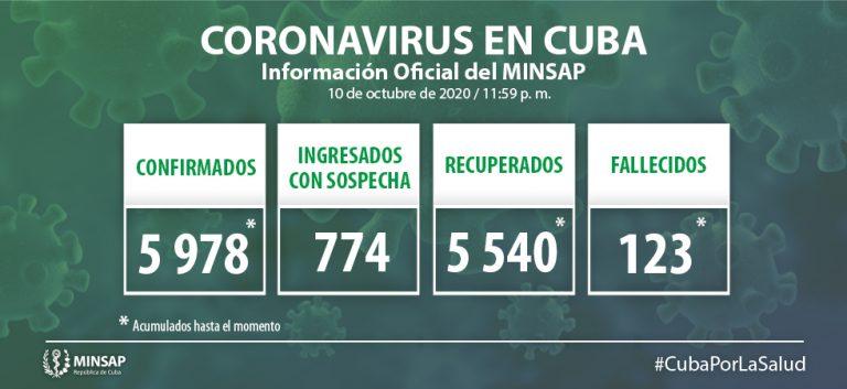 Cuba reporta 30 nuevos casos positivos a  Covid-19
