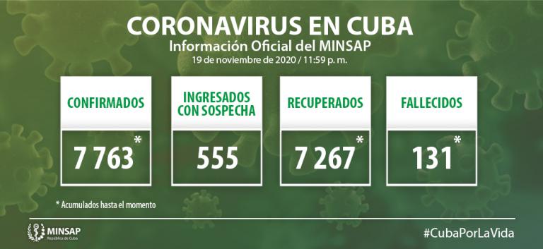 Cuba confirma 38 nuevos casos positivos a la Covid-19