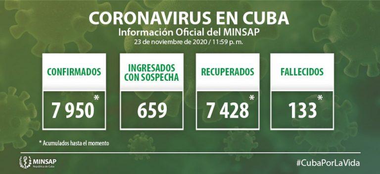 Cuba confirma 71 nuevos casos positivos a la Covid-19, siete de ellos de Camagüey
