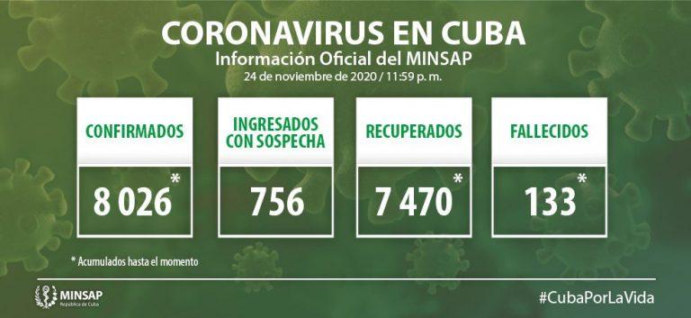 Cuba confirma 76 nuevos casos positivos a la Covid-19