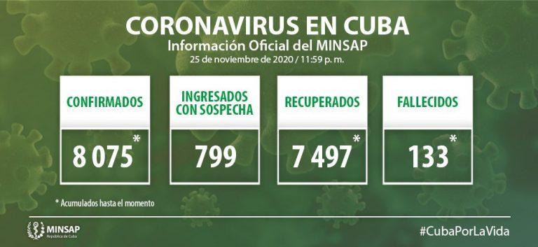 Cuba confirma 49 nuevos casos positivos a la Covid-19