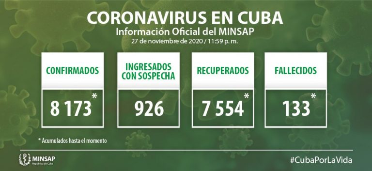 Cuba confirma 63 nuevos casos positivos a la Covid-19