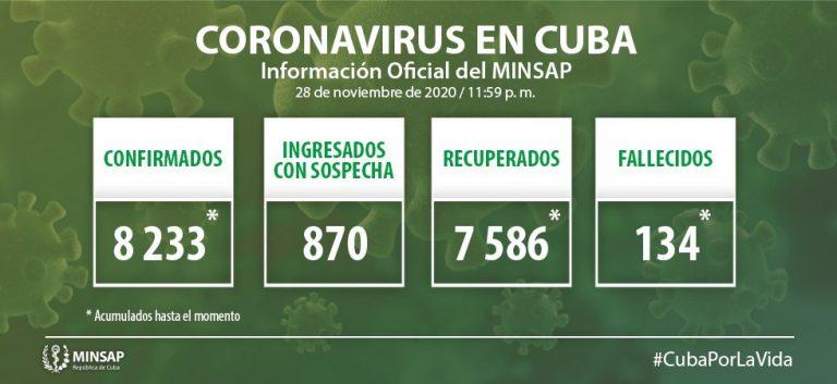 Cuba confirma 60 nuevos casos positivos a la Covid-19, dos de ellos de Camagüey