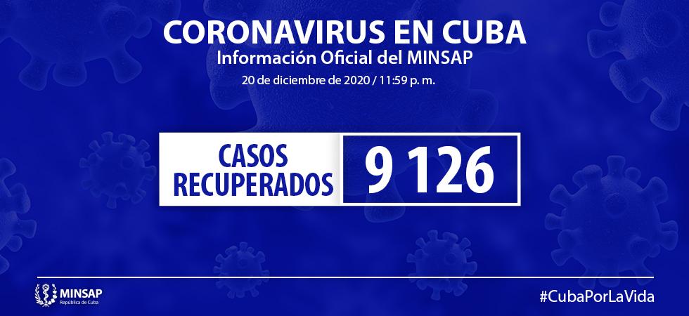 Cuba informa 115 nuevos casos positivos para COVID-19 en el país