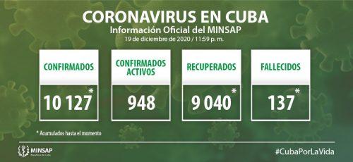 Cuba confirma 103 nuevos casos positivos a la Covid-19, tres de ellos de Camagüey