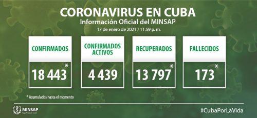 Cuba confirma 292 nuevos casos positivos a la Covid-19, tres de ellos de Camagüey