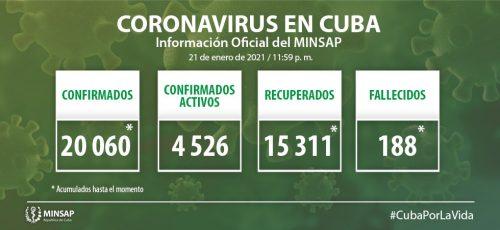 Cuba confirma 530 nuevos casos positivos a la Covid-19, tres de ellos de Camagüey