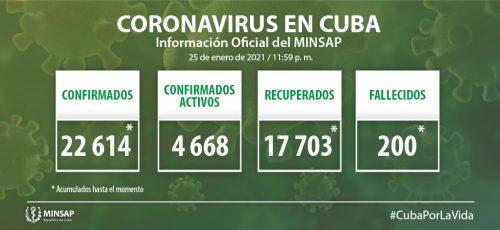 Cuba confirma 786 nuevos casos positivos a la Covid-19, 44 de ellos de Camagüey
