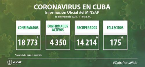 Cuba confirma 330 nuevos casos positivos a la Covid-19, cuatro de ellos de Camagüey