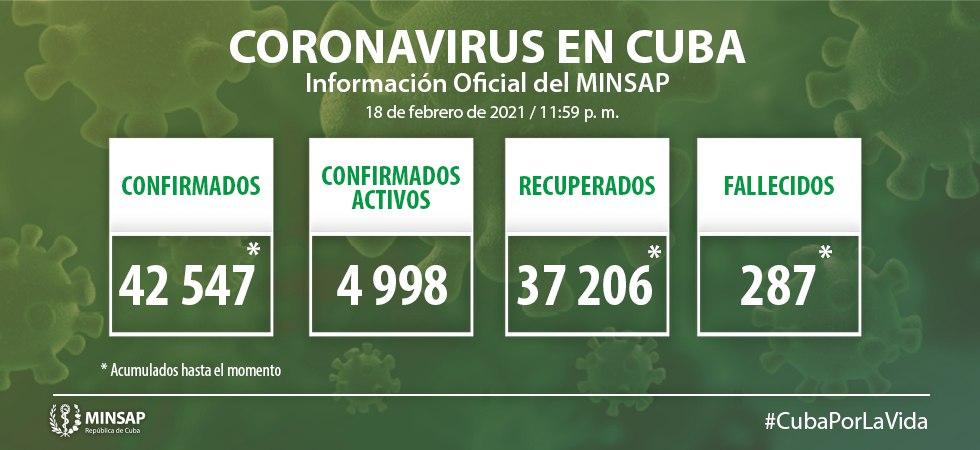 Cuba confirma 859 nuevos casos positivos a la Covid-19, 23 de ellos de Camagüey