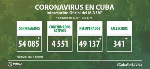 Cuba confirma 777 nuevos casos positivos a la COVID-19, 44 de ellos de Camagüey