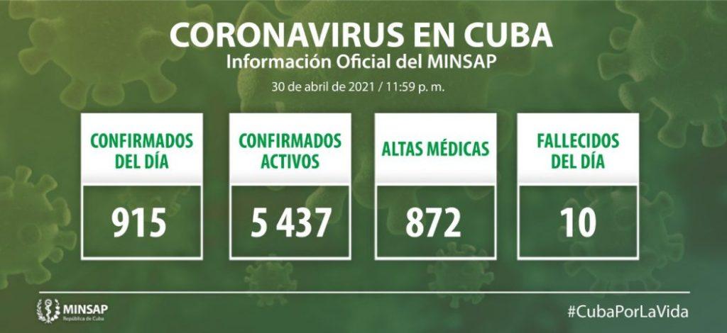 En Camagüey, cuatro fallecidos como consecuencia de la COVID-19 en las últimas 24 horas