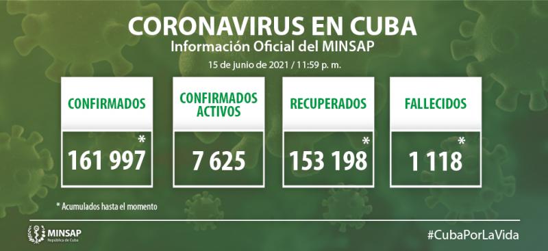 Actualización covid-19 en Cuba